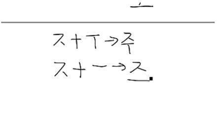 外语教育网韩语零起点