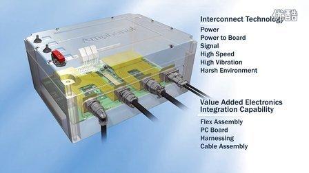 大电流连接器|安费诺连接器技术|互连整体方案