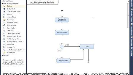 使用 Visual Studio 2010 进行 UML 架构设计