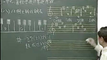 宋大叔讲乐谱65