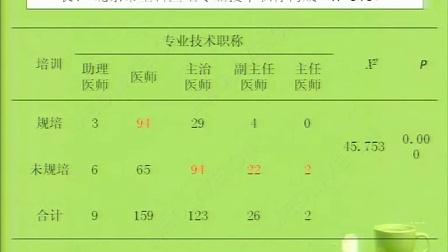 杜雪萍:社区高血压管理与转化医学的关联性