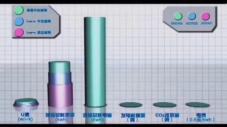 青岛亨达玻璃科技