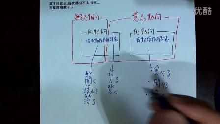 出口日語問答-無意志動詞和意志動詞的區別