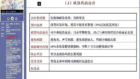 中医知识 执业医师考试笔试 外科 4