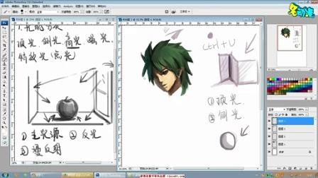 (光的设计)角色的打光方法-名动漫cg绘画教程