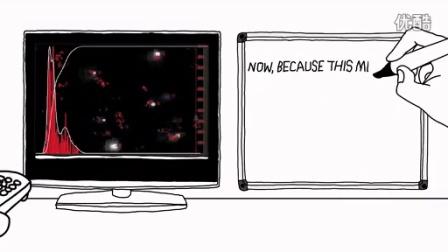 NanoSight in 90 secs