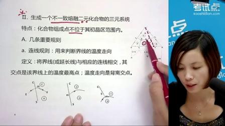 《无机材料科学基础》公开课:三元相图_三元相图(1)