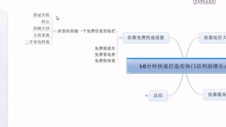 微信营销 微商城 微网站小商场 实战落地案例