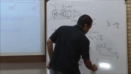 Rana Adhikari - Vibration isolation