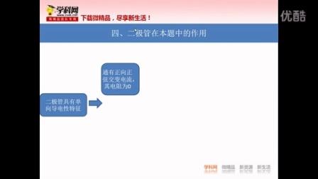 【2014年高考题讲解视频】新课标Ⅱ卷物理第21题
