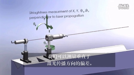 DUMA光电-激光准直仪测量方案(中文)Duma Optronics-Alignmeter Straightness measurement_Chinese