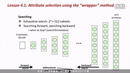 Weka在数据挖掘中的运用之二 4.1 (中文字幕)