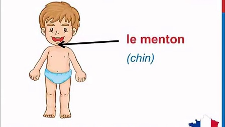 French Lesson 33 - BODY PARTS