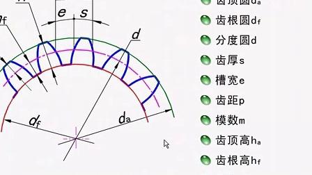 任务4.1-齿轮的画法