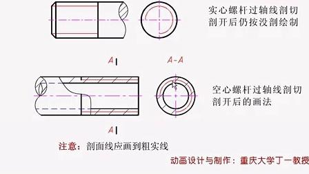 任务5.3-螺纹的规定画法