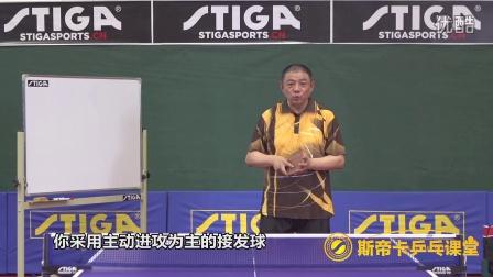 斯帝卡乒乓课堂——李晓东教你接发球的步法以及击球技巧