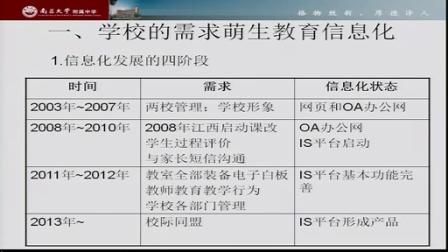 中国联通江苏省分公司校园客户部副总经理  李雨辰