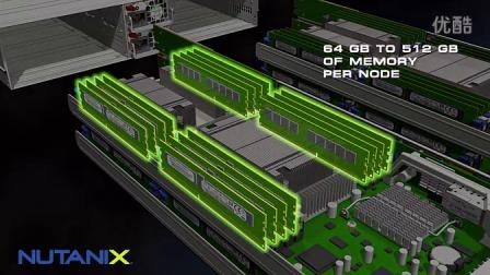Nutanix NX-1050 / NX-3050 / NX-3060 系列硬件概述