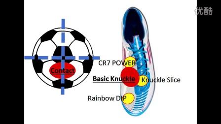 How to shoot a Knuckle Freekick(如何用指关节射任意球)