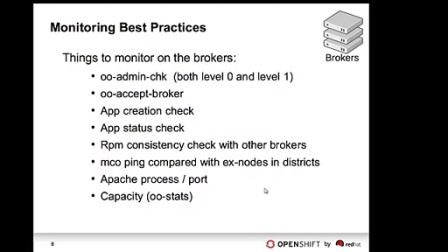 OpenShift Operations Monitoring Overview