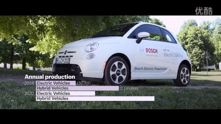 we_are_bosch-powertrain_electrification