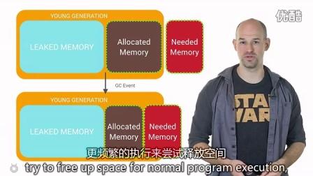 【译】Performance Cost of Memory Leaks