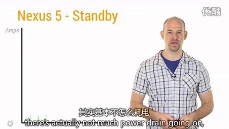 【译】Understanding Battery Drain on Android