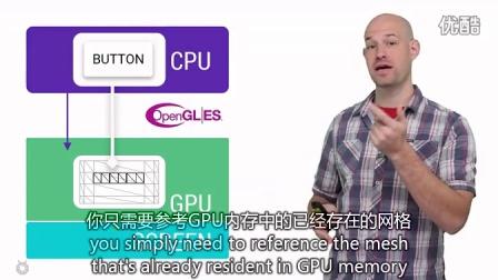【译】Android UI and the GPU