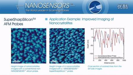 视频介绍 - SuperSharpSilicon原子力显微镜探针 - NANOSENSORS™