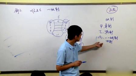 高中数学 高一数学函数的概念及其表示第二课