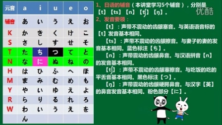 熊猫咪咪日语第4集标清(日语辅音た行、な行)免费学习日语 日语入门五十音 零基础日语入门教程 自学日语  日语初级会话 日语在线免费学习