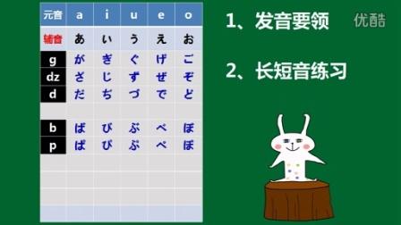 熊猫咪咪日语第7集超清版(日语的浊音和半浊音)免费学习日语 日语入门五十音 零基础日语入门教程 自学日语  日语初级会话 日语在线免费学习