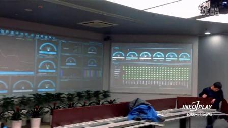 INFOPLAY五通道融合显示控制系统