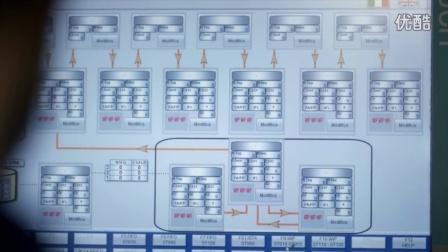 玛莎拉蒂工厂-未来制造-工业4.0