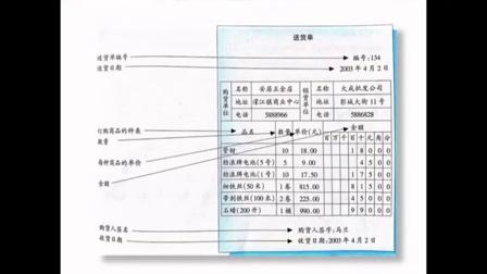 IYB实战项目案例视频教程-采购