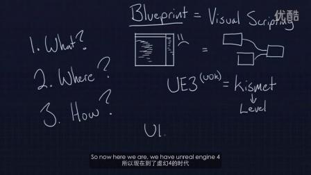 24-1虚幻4蓝图功能介绍 - Blueprint Intro