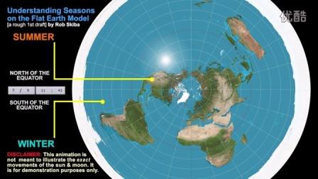 How the 4 seasons work on the Flat Earth model