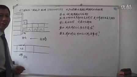 丁财风水一眼通(28)_标清