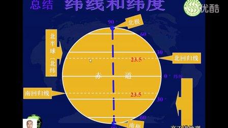 高工讲地理七年级(初一)上册第一章地球和地图第一节地球和地球仪2经度纬度及定位