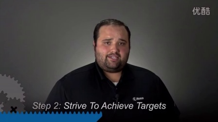 3 Easy Steps for Proactive Maintenance - YouTube [720p]