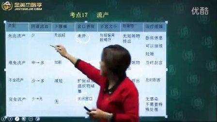 中医知识 执业医师考 (助理)女性生殖系统