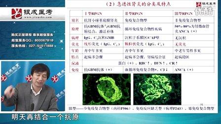 中医知识 执业医师考试笔试 尿液检查与肾小球疾病