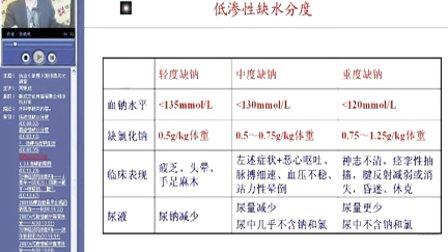 中医知识 执业医师考试笔试 外科 3