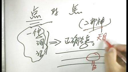 中医知识 执业医师考 核心考点串讲 内科