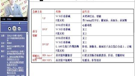 中医知识 执业医师考试笔试 内科 1