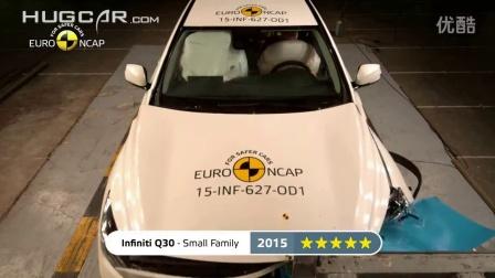 欧洲 NCAP五星碰撞测试合集
