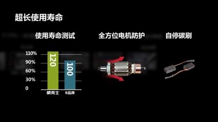WU334 32毫米-900瓦 电锤(四功能)