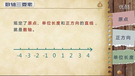 【洋葱数学】数轴