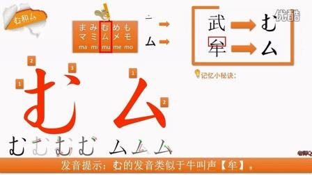 第七讲 日语五十音图日语发音日语入门学习日语零基础学日本语基础日语