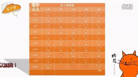 第一讲 日语五十音图日语发音日语入门学习日语零基础学日本语基础日语